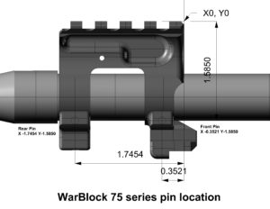 WarBlock 75 Series Pin Locations