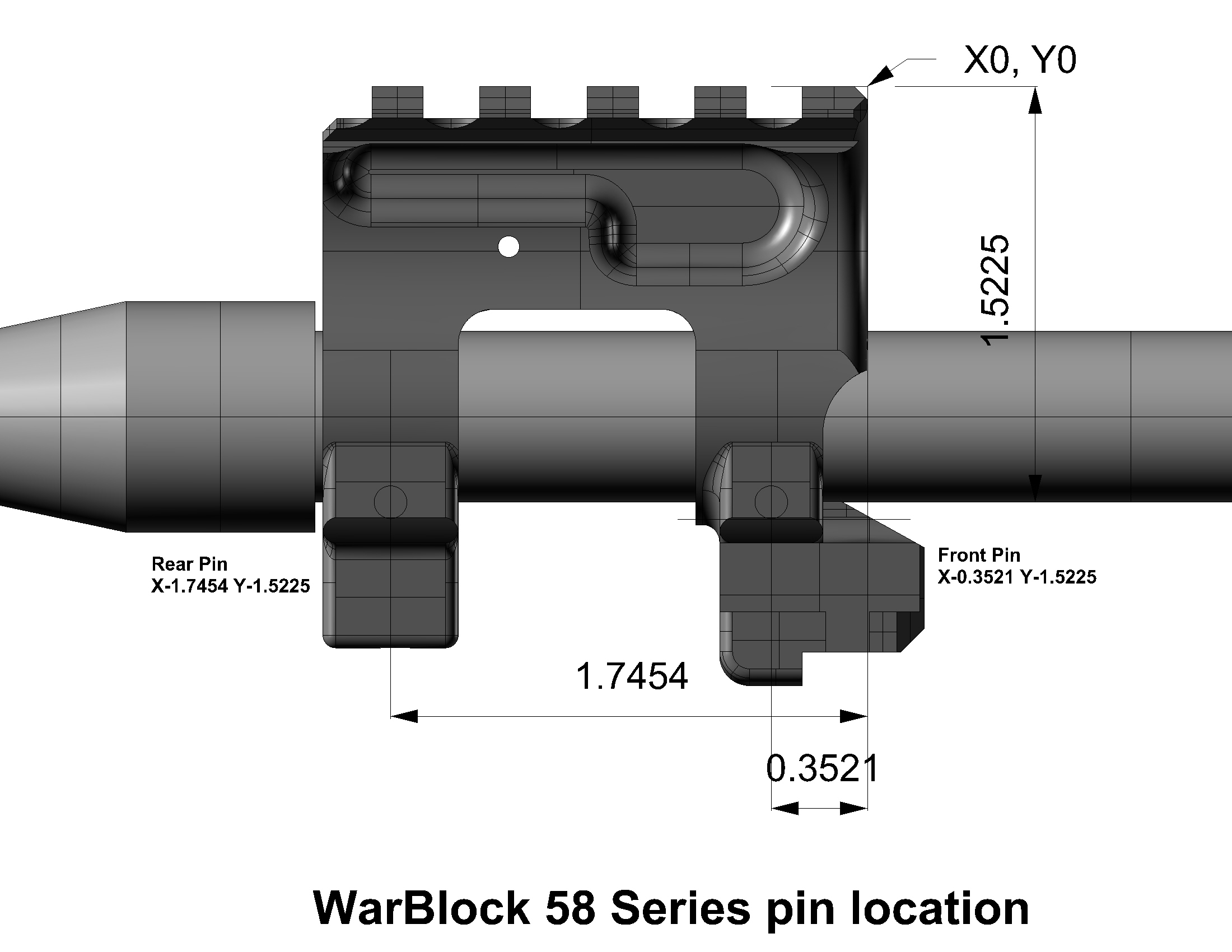 WarBlock 58 Series Pin Locations
